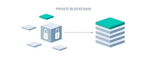 block-chain3