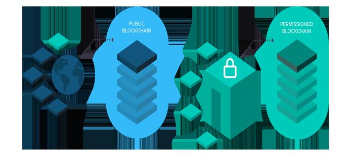 block-chain1